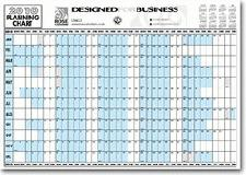 Personalised Wall Planners